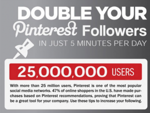 How to Gain Followers on Pinterest in Just Minutes Per Day [Infographic]
