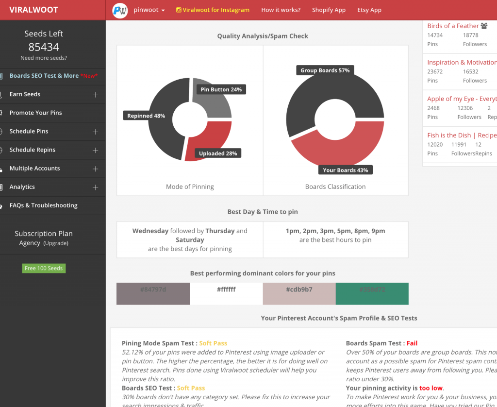 Social Media Analytics for Pinterest