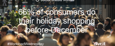 Facebook Shopping Key Dates For SMBs